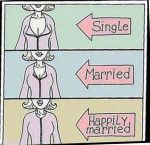 how-to-check-girl-married-or-single