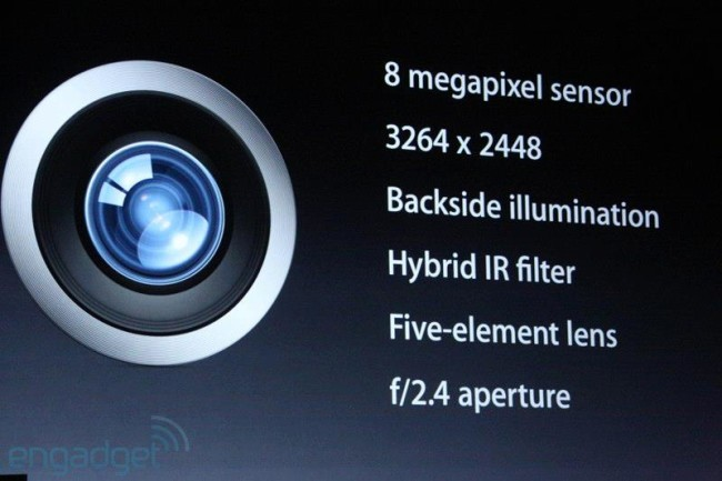 iphone 5 camera features