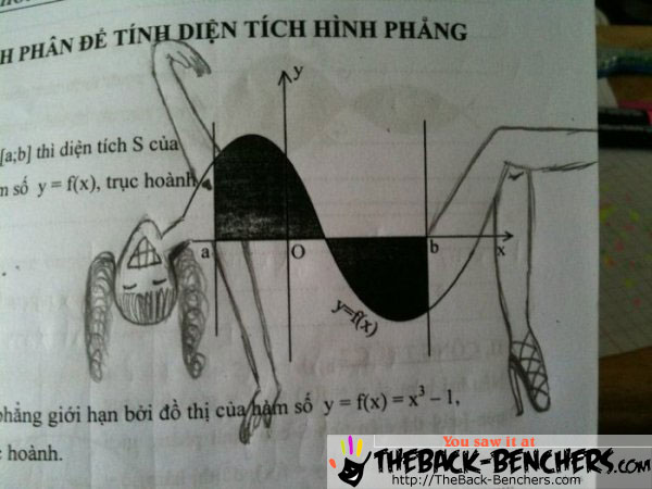Engineering-Wave-Sign-Diagram-Girl-Figure-funny-sexy.jpg